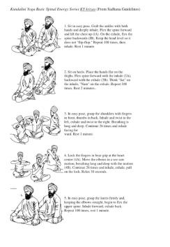 Kundalini Yoga: Guidelines for Sadhana (Pomona, California: Kundalini Research Institute, 1974), p.45-6.